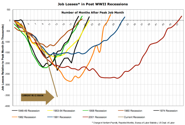 job-losses-post-ww21