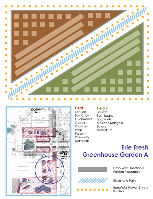 Erie Fresh Greenhouse Edible Park_Page_1